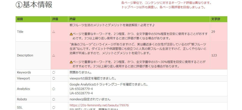 サイトの基本情報